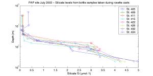 Silicate Analysis