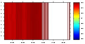 Sigma-t plotted against depth